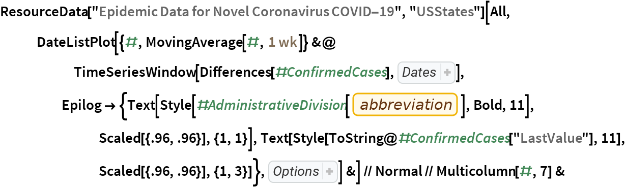 "ResourceData[""Epidemic Data for Novel Coronavirus COVID-19"", ""USStates""][All,    DateListPlot[{#, MovingAverage[#, Quantity[1, ""Weeks""]]} &@       TimeSeriesWindow[Differences[#ConfirmedCases], { DateObject[{2020, 3, 1}, ""Day"", ""Gregorian"", -5.],  DateObject[{2020, 6, 8}, ""Day"", ""Gregorian"", -5.]}], Epilog -> {Text[         Style[#AdministrativeDivision[           EntityProperty[""AdministrativeDivision"", ""StateAbbreviation""]], Bold, 11], Scaled[{.96, .96}], {1, 1}], Text[Style[ToString@#ConfirmedCases[""LastValue""], 11], Scaled[{.96, .96}], {1, 3}]}, Sequence[      FrameTicks -> None, Filling -> {1 -> 0}, PlotStyle -> { Directive[ RGBColor[1, 0, 0],  Opacity[0.01]],  Directive[ Thickness[0.01],  RGBColor[1, 0, 0]]}, PlotRange -> {0, All}, FillingStyle -> Directive[ Thickness[0.015],  Opacity[0.2]], Joined -> {False, True}, ImageSize -> Tiny]] &] // Normal // Multicolumn[#, 7] &"
