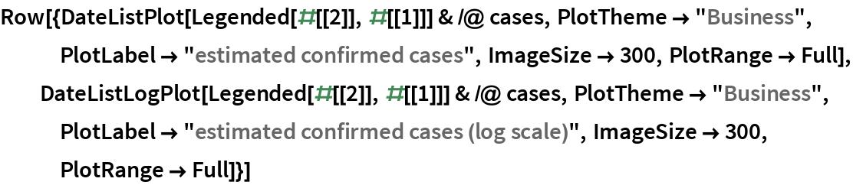 """Row[{DateListPlot[Legended[#[[2]], #[[1]]] & /@ cases, PlotTheme -> """"Business"""", PlotLabel -> """"estimated confirmed cases"""", ImageSize -> 300, PlotRange -> Full], DateListLogPlot[Legended[#[[2]], #[[1]]] & /@ cases, PlotTheme -> """"Business"""", PlotLabel -> """"estimated confirmed cases (log scale)"""", ImageSize -> 300, PlotRange -> Full]}]"""