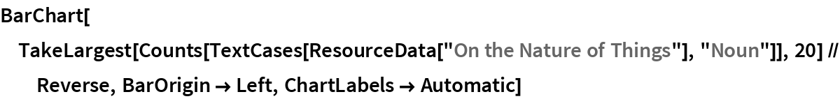 """BarChart[TakeLargest[    Counts[TextCases[ResourceData[""""On the Nature of Things""""], """"Noun""""]],     20] // Reverse, BarOrigin -> Left, ChartLabels -> Automatic]"""