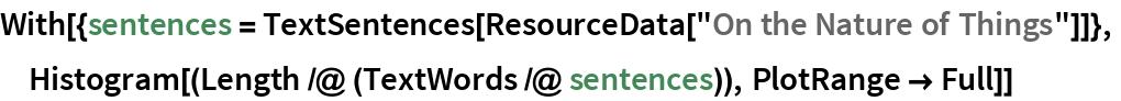 "With[{sentences = TextSentences[ResourceData[""On the Nature of Things""]]},  Histogram[(Length /@ (TextWords /@ sentences)), PlotRange -> Full]]"