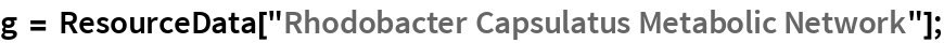"g = ResourceData[""Rhodobacter Capsulatus Metabolic Network""];"