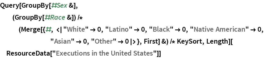 """Query[GroupBy[#Sex &], (GroupBy[#Race &]) /* (Merge[{#, <