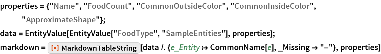 "properties = {""Name"", ""FoodCount"", ""CommonOutsideColor"", ""CommonInsideColor"", ""ApproximateShape""}; data = EntityValue[EntityValue[""FoodType"", ""SampleEntities""], properties]; markdown = ResourceFunction[""MarkdownTableString""][   data /. {e_Entity :> CommonName[e], _Missing -> ""-""}, properties]"