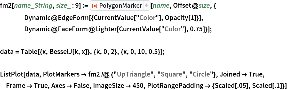 """fm2[name_String, size_ : 9] := ResourceFunction[""""PolygonMarker""""][name, Offset@size, {     Dynamic@EdgeForm[{CurrentValue[""""Color""""], Opacity[1]}],     Dynamic@FaceForm@Lighter[CurrentValue[""""Color""""], 0.75]}];  data = Table[{x, BesselJ[k, x]}, {k, 0, 2}, {x, 0, 10, 0.5}];  ListPlot[data, PlotMarkers -> fm2 /@ {""""UpTriangle"""", """"Square"""", """"Circle""""}, Joined -> True, Frame -> True, Axes -> False, ImageSize -> 450, PlotRangePadding -> {Scaled[.05], Scaled[.1]}]"""
