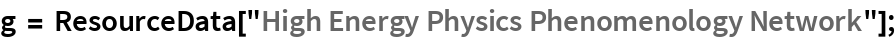 "g = ResourceData[""High Energy Physics Phenomenology Network""];"