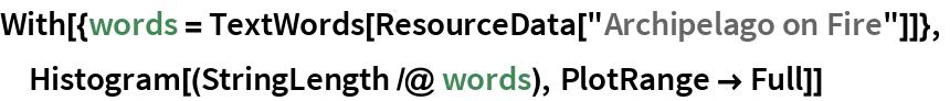 "With[{words = TextWords[ResourceData[""Archipelago on Fire""]]},  Histogram[(StringLength /@ words), PlotRange -> Full]]"