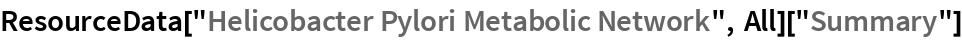 "ResourceData[""Helicobacter Pylori Metabolic Network"", All][""Summary""]"