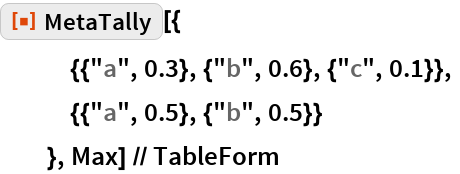 "ResourceFunction[""MetaTally""][{    {{""a"", 0.3}, {""b"", 0.6}, {""c"", 0.1}},    {{""a"", 0.5}, {""b"", 0.5}}    }, Max] // TableForm"