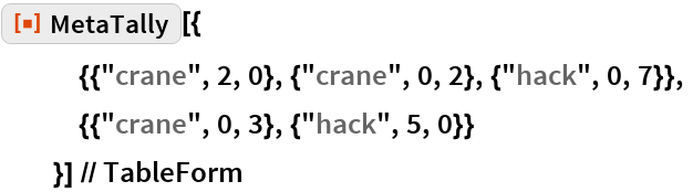 "ResourceFunction[""MetaTally""][{    {{""crane"", 2, 0}, {""crane"", 0, 2}, {""hack"", 0, 7}},    {{""crane"", 0, 3}, {""hack"", 5, 0}}    }] // TableForm"