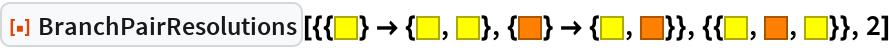 """ResourceFunction[""""BranchPairResolutions""""][{{ RGBColor[1, 1, 0]} -> {RGBColor[1, 1, 0], RGBColor[1, 1, 0]}, { RGBColor[1, 0.5, 0]} -> {RGBColor[1, 1, 0], RGBColor[     1, 0.5, 0]}}, {{RGBColor[1, 1, 0], RGBColor[1, 0.5, 0], RGBColor[    1, 1, 0]}}, 2]"""