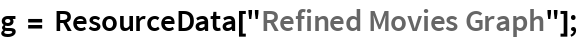 "g = ResourceData[""Refined Movies Graph""];"