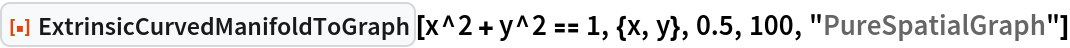"""ResourceFunction[""""ExtrinsicCurvedManifoldToGraph""""][  x^2 + y^2 == 1, {x, y}, 0.5, 100, """"PureSpatialGraph""""]"""