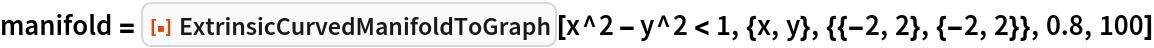 """manifold = ResourceFunction[""""ExtrinsicCurvedManifoldToGraph""""][   x^2 - y^2 < 1, {x, y}, {{-2, 2}, {-2, 2}}, 0.8, 100]"""