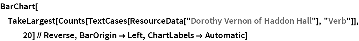 """BarChart[TakeLargest[    Counts[TextCases[ResourceData[""""Dorothy Vernon of Haddon Hall""""], """"Verb""""]], 20] // Reverse, BarOrigin -> Left, ChartLabels -> Automatic]"""