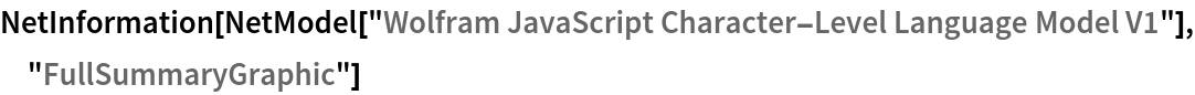 """NetInformation[  NetModel[""""Wolfram JavaScript Character-Level Language Model V1""""], \ """"FullSummaryGraphic""""]"""