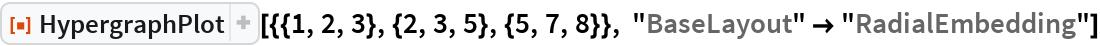 """ResourceFunction[""""HypergraphPlot""""][{{1, 2, 3}, {2, 3, 5}, {5, 7, 8}}, """"BaseLayout"""" -> """"RadialEmbedding""""]"""