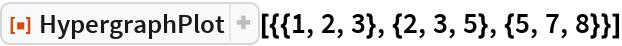 "ResourceFunction[""HypergraphPlot""][{{1, 2, 3}, {2, 3, 5}, {5, 7, 8}}]"
