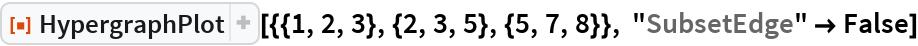 "ResourceFunction[""HypergraphPlot""][{{1, 2, 3}, {2, 3, 5}, {5, 7, 8}}, ""SubsetEdge"" -> False]"
