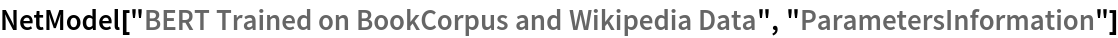 "NetModel[""BERT Trained on BookCorpus and Wikipedia Data"", \ ""ParametersInformation""]"