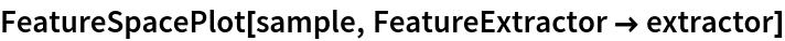 FeatureSpacePlot[sample, FeatureExtractor -> extractor]