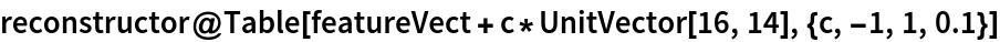 reconstructor@  Table[featureVect + c*UnitVector[16, 14], {c, -1, 1, 0.1}]