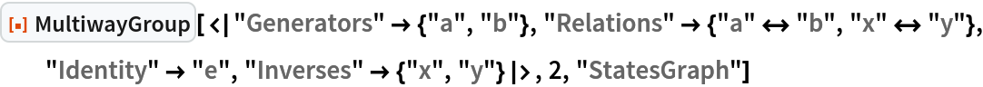 """ResourceFunction[  """"MultiwayGroup""""][<