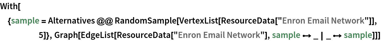 "With[{sample = Alternatives @@ RandomSample[VertexList[ResourceData[""Enron Email Network""]], 5]},   Graph[EdgeList[ResourceData[""Enron Email Network""], sample \[DirectedEdge] _ | _ \[DirectedEdge] sample]]]"
