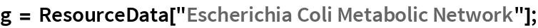 "g = ResourceData[""Escherichia Coli Metabolic Network""];"