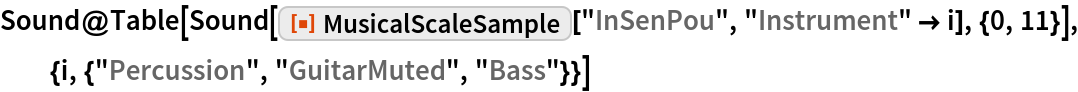 """Sound@Table[   Sound[ResourceFunction[""""MusicalScaleSample""""][""""InSenPou"""", """"Instrument"""" -> i], {0, 11}], {i, {""""Percussion"""", """"GuitarMuted"""", """"Bass""""}}]"""