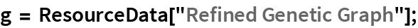 "g = ResourceData[""Refined Genetic Graph""];"