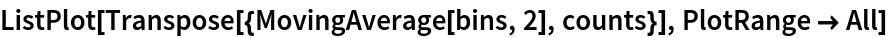 ListPlot[Transpose[{MovingAverage[bins, 2], counts}], PlotRange -> All]