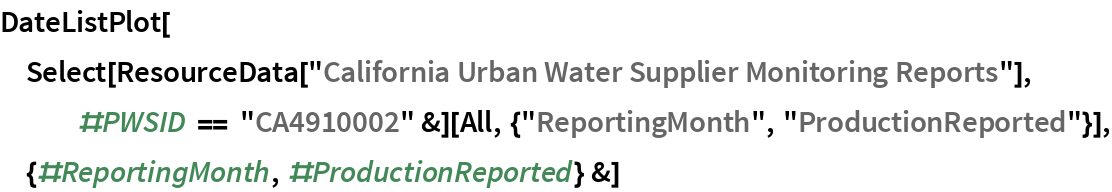 "DateListPlot[  Select[ResourceData[     ""California Urban Water Supplier Monitoring Reports""], #PWSID == ""CA4910002"" &][   All, {""ReportingMonth"", ""ProductionReported""}], {#ReportingMonth, #ProductionReported} &]"