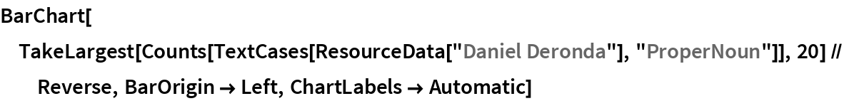 "BarChart[TakeLargest[    Counts[TextCases[ResourceData[""Daniel Deronda""], ""ProperNoun""]], 20] // Reverse, BarOrigin -> Left, ChartLabels -> Automatic]"