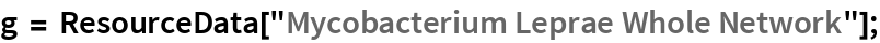 "g = ResourceData[""Mycobacterium Leprae Whole Network""];"