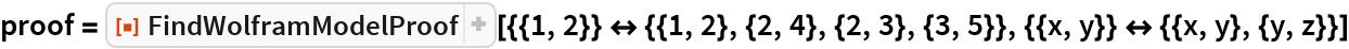 "proof = ResourceFunction[   ""FindWolframModelProof""][{{1, 2}} <-> {{1, 2}, {2, 4}, {2, 3}, {3, 5}}, {{x, y}} <-> {{x, y}, {y, z}}]"