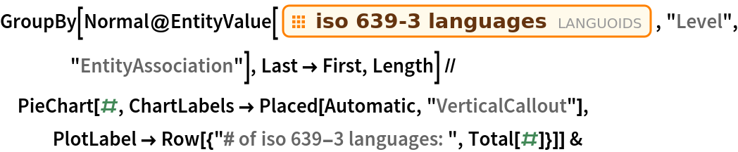 """GroupBy[Normal@    EntityValue[EntityClass[""""Languoid"""", """"ISOLanguages""""], """"Level"""", """"EntityAssociation""""], Last -> First, Length] // PieChart[#, ChartLabels -> Placed[Automatic, """"VerticalCallout""""], PlotLabel -> Row[{""""\[NumberSign] of iso 639-3 languages: """", Total[#]}]] &"""