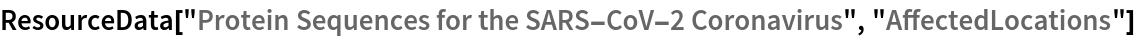 """ResourceData[""""Protein Sequences for the SARS-CoV-2 Coronavirus"""", \ """"AffectedLocations""""]"""