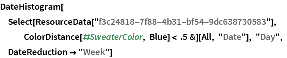 """DateHistogram[  Select[ResourceData[""""f3c24818-7f88-4b31-bf54-9dc638730583""""], ColorDistance[#SweaterColor, Blue] < .5 &][All, """"Date""""], """"Day"""", DateReduction -> """"Week""""]"""