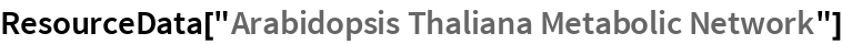 "ResourceData[""Arabidopsis Thaliana Metabolic Network""]"