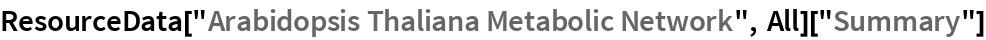 "ResourceData[""Arabidopsis Thaliana Metabolic Network"", All][""Summary""]"