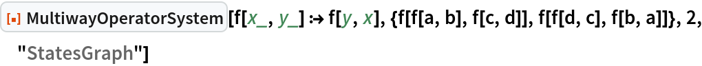 "ResourceFunction[""MultiwayOperatorSystem""][  f[x_, y_] :> f[y, x], {f[f[a, b], f[c, d]], f[f[d, c], f[b, a]]}, 2, ""StatesGraph""]"