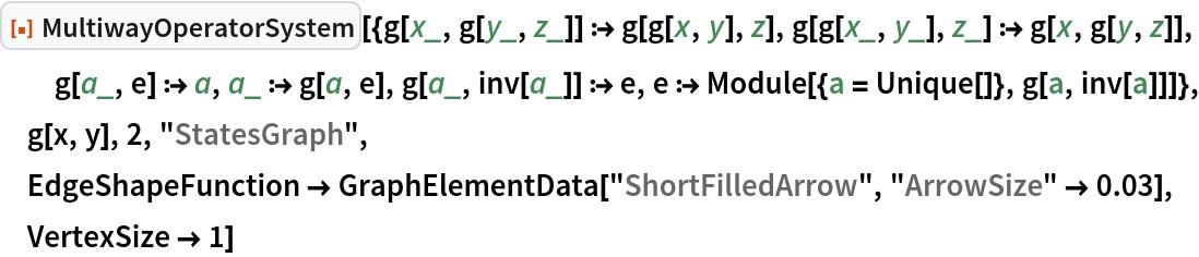 """ResourceFunction[  """"MultiwayOperatorSystem""""][{g[x_, g[y_, z_]] :> g[g[x, y], z], g[g[x_, y_], z_] :> g[x, g[y, z]], g[a_, e] :> a, a_ :> g[a, e], g[a_, inv[a_]] :> e, e :> Module[{a = Unique[]}, g[a, inv[a]]]}, g[x, y], 2, """"StatesGraph"""", EdgeShapeFunction -> GraphElementData[""""ShortFilledArrow"""", """"ArrowSize"""" -> 0.03], VertexSize -> 1]"""
