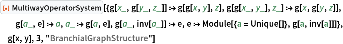 "ResourceFunction[  ""MultiwayOperatorSystem""][{g[x_, g[y_, z_]] :> g[g[x, y], z], g[g[x_, y_], z_] :> g[x, g[y, z]], g[a_, e] :> a, a_ :> g[a, e], g[a_, inv[a_]] :> e, e :> Module[{a = Unique[]}, g[a, inv[a]]]}, g[x, y], 3, ""BranchialGraphStructure""]"