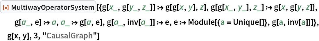 "ResourceFunction[  ""MultiwayOperatorSystem""][{g[x_, g[y_, z_]] :> g[g[x, y], z], g[g[x_, y_], z_] :> g[x, g[y, z]], g[a_, e] :> a, a_ :> g[a, e], g[a_, inv[a_]] :> e, e :> Module[{a = Unique[]}, g[a, inv[a]]]}, g[x, y], 3, ""CausalGraph""]"