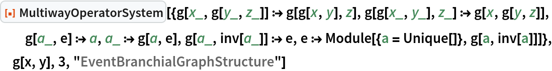 "ResourceFunction[  ""MultiwayOperatorSystem""][{g[x_, g[y_, z_]] :> g[g[x, y], z], g[g[x_, y_], z_] :> g[x, g[y, z]], g[a_, e] :> a, a_ :> g[a, e], g[a_, inv[a_]] :> e, e :> Module[{a = Unique[]}, g[a, inv[a]]]}, g[x, y], 3, ""EventBranchialGraphStructure""]"