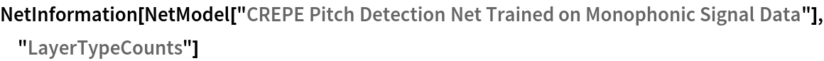 "NetInformation[  NetModel[""CREPE Pitch Detection Net Trained on Monophonic Signal \ Data""], ""LayerTypeCounts""]"