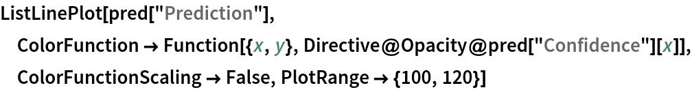 "ListLinePlot[pred[""Prediction""], ColorFunction -> Function[{x, y}, Directive@Opacity@pred[""Confidence""][x]], ColorFunctionScaling -> False, PlotRange -> {100, 120}]"