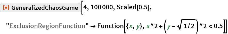 """ResourceFunction[""""GeneralizedChaosGame""""][4, 100000, Scaled[0.5], """"ExclusionRegionFunction"""" -> Function[{x, y}, x^2 + (y - Sqrt[1/2])^2 < 0.5]]"""