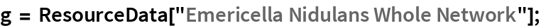 "g = ResourceData[""Emericella Nidulans Whole Network""];"