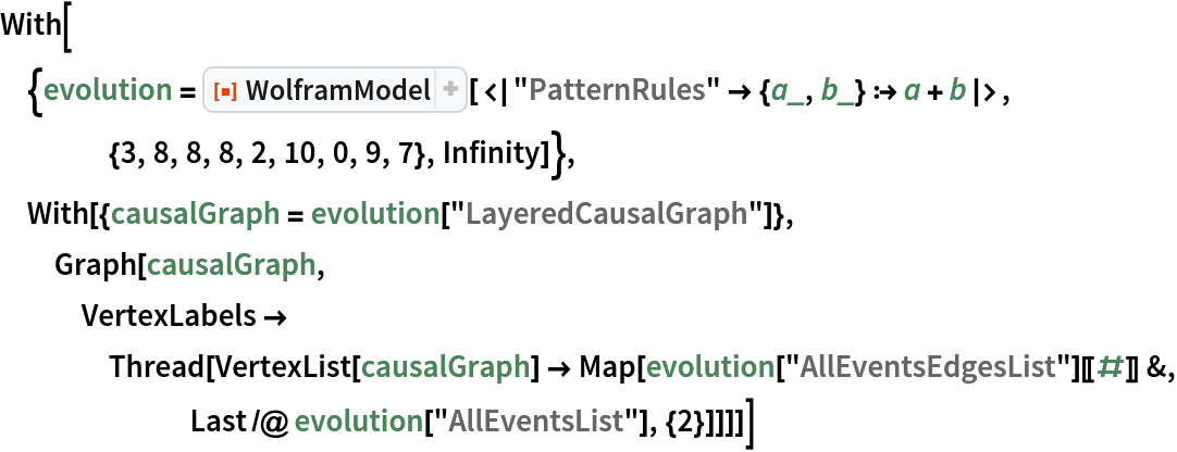 "With[{evolution = ResourceFunction[     ""WolframModel""][<